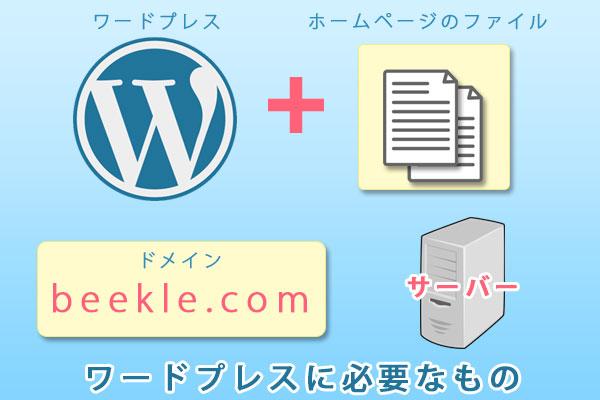 ホームページビークルのホームページの仕組み-3